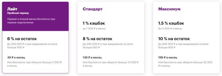 Обзор банковской карты Мегафон