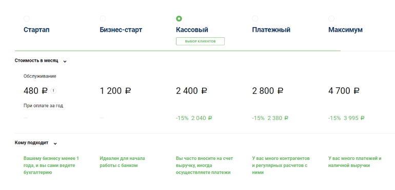 Расчетный счет для ООО в Уралсибе: тарифы и условия